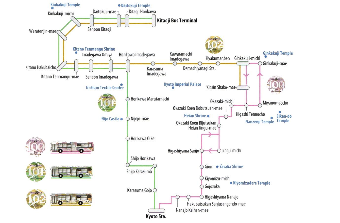 Les 3 bus de la ligne Raku permettent d'accéder aux temples majeurs