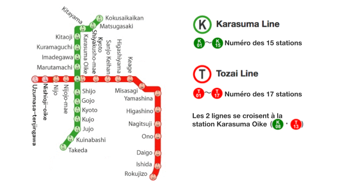 Plan des 2 lignes de métro de Kyoto