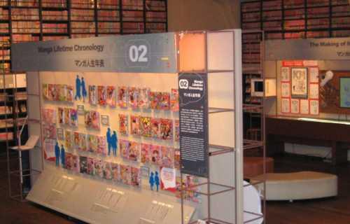 Musée du manga de Kyoto
